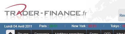tradding finances forex